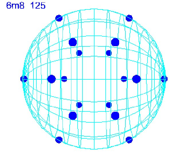 optical lattices thesis 3d-optical-lattice - graphical user interface simulation software for 3d optical lattices formed by mutual interaction between atomic internal structure and external.